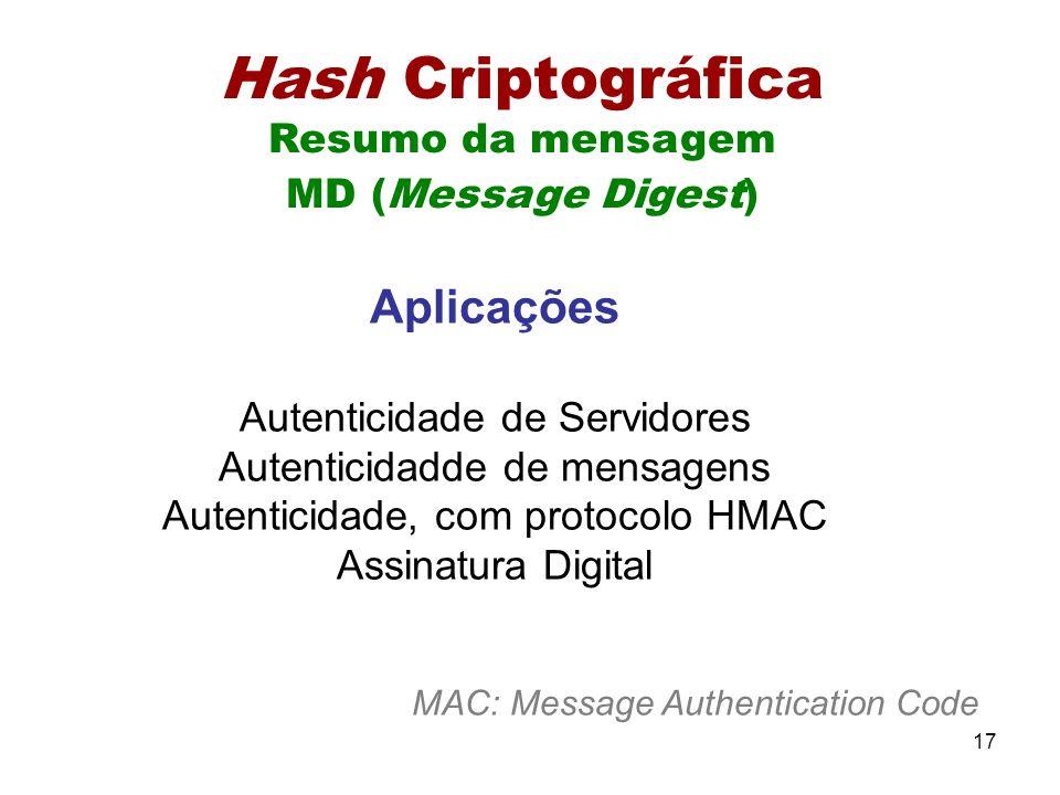 Hash Criptográfica Aplicações Resumo da mensagem MD (Message Digest)
