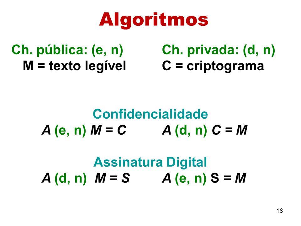 Algoritmos Ch. pública: (e, n) Ch. privada: (d, n)