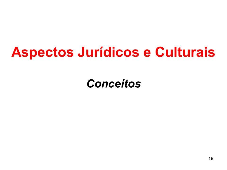 Aspectos Jurídicos e Culturais