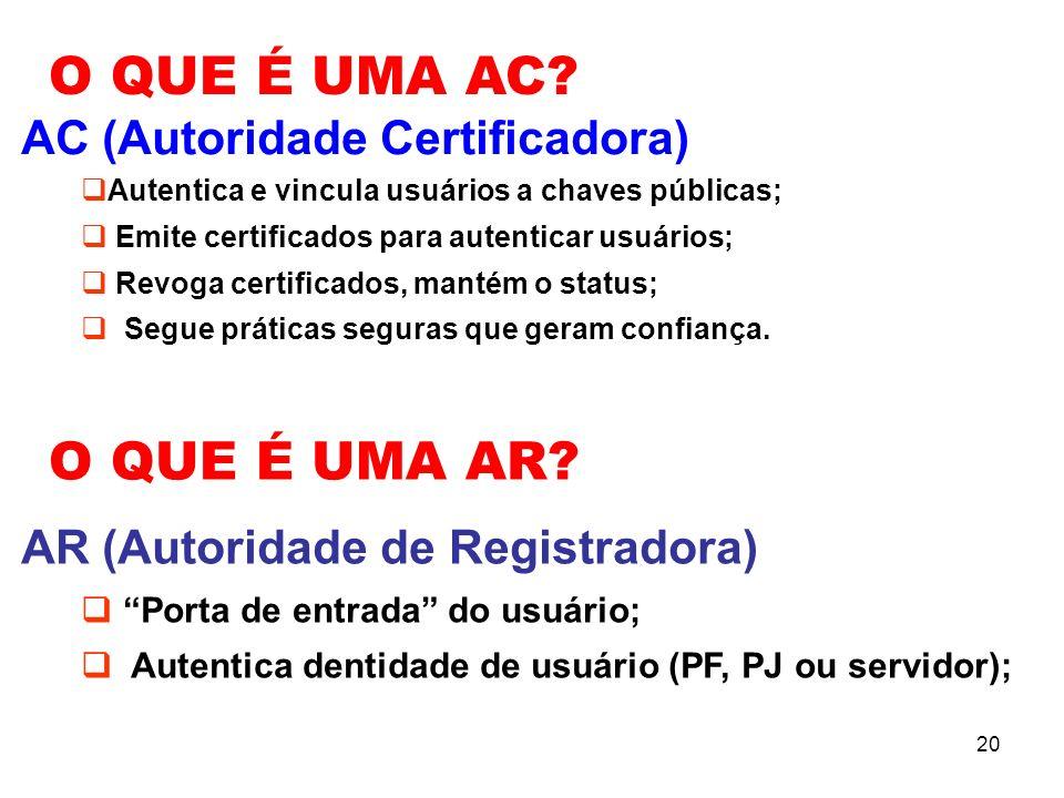 O QUE É UMA AC O QUE É UMA AR AC (Autoridade Certificadora)