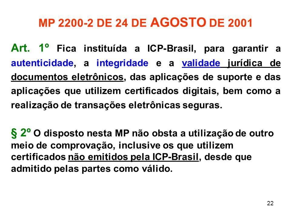 MP 2200-2 DE 24 DE AGOSTO DE 2001
