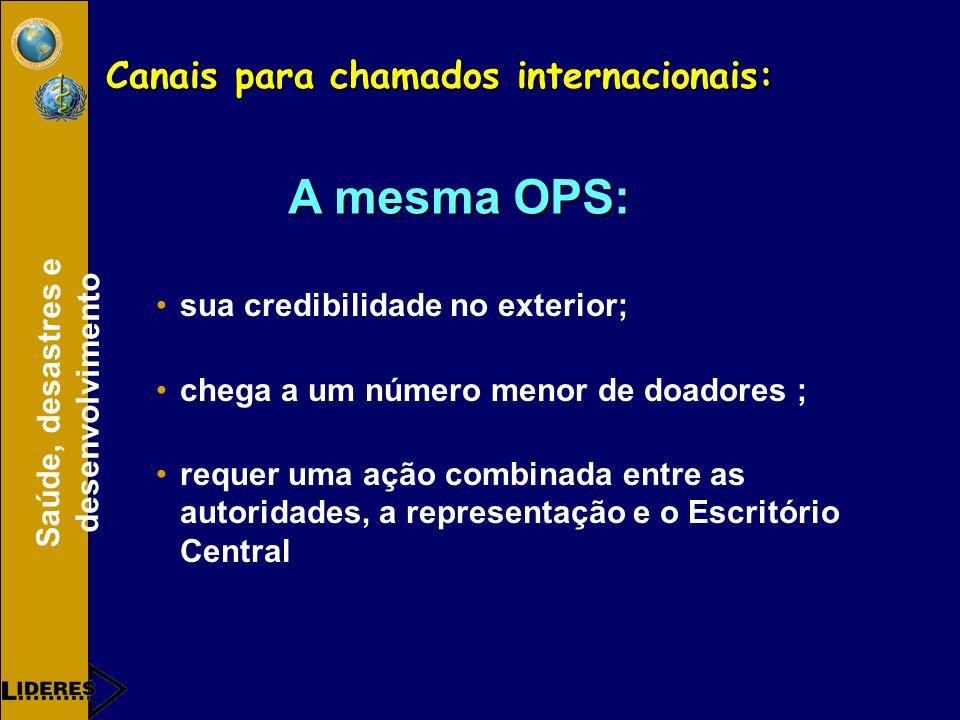 A mesma OPS: Canais para chamados internacionais: