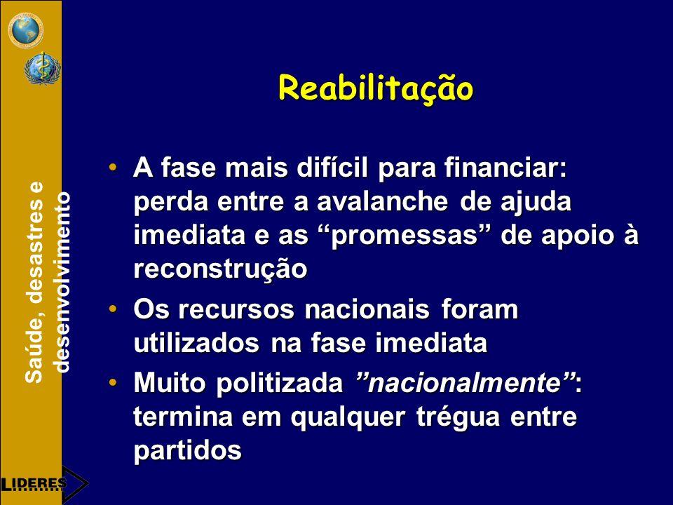Reabilitação A fase mais difícil para financiar: perda entre a avalanche de ajuda imediata e as promessas de apoio à reconstrução.
