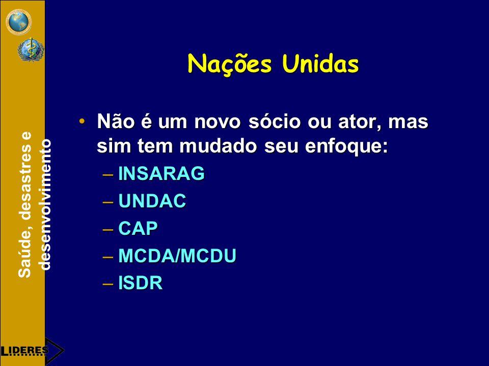Nações Unidas Não é um novo sócio ou ator, mas sim tem mudado seu enfoque: INSARAG. UNDAC. CAP. MCDA/MCDU.