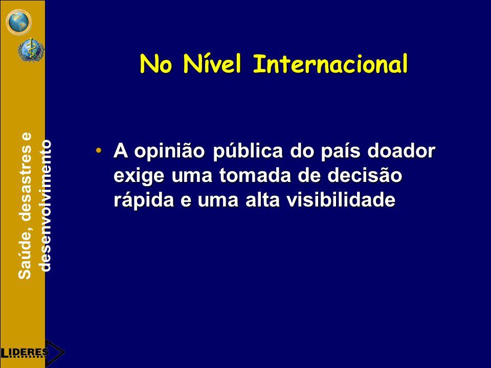No Nível Internacional