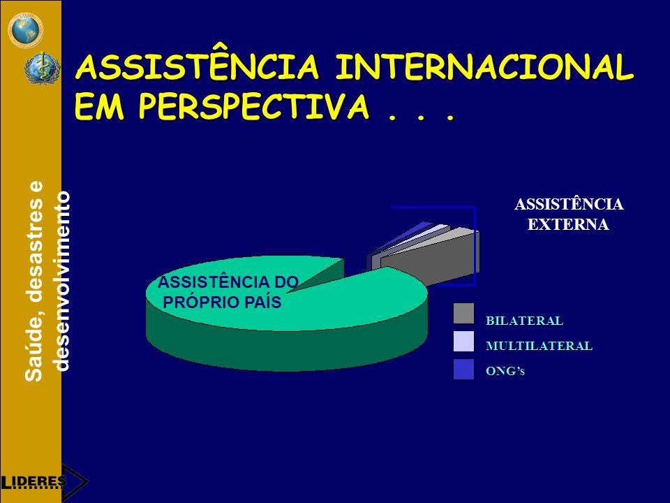 ASSISTÊNCIA INTERNACIONAL EM PERSPECTIVA . . .