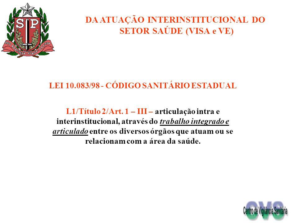 DA ATUAÇÃO INTERINSTITUCIONAL DO SETOR SAÚDE (VISA e VE)