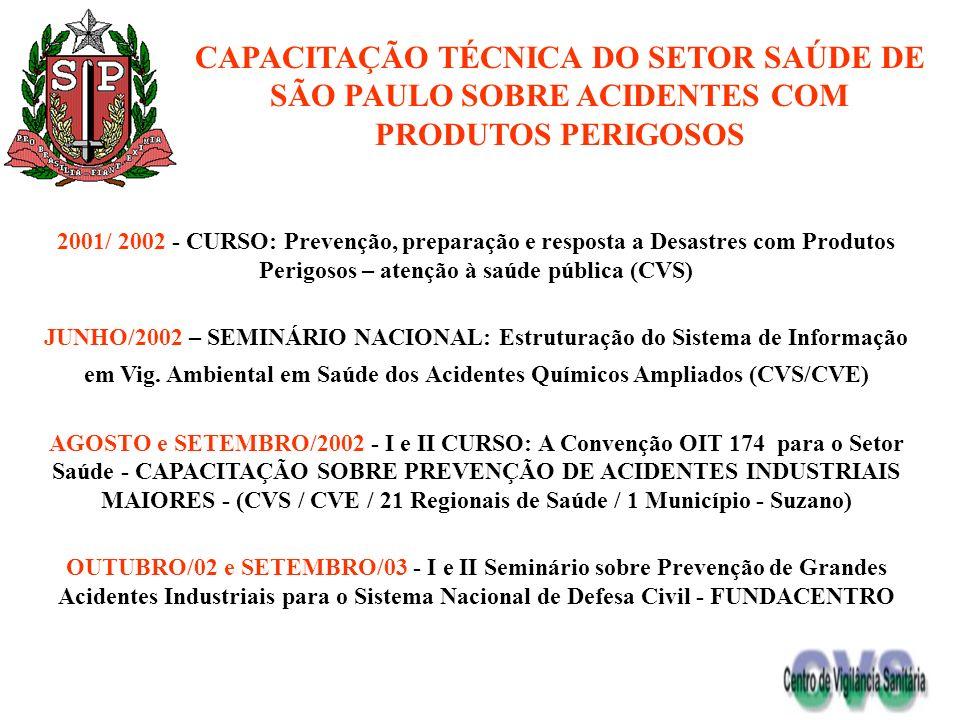 CAPACITAÇÃO TÉCNICA DO SETOR SAÚDE DE SÃO PAULO SOBRE ACIDENTES COM PRODUTOS PERIGOSOS