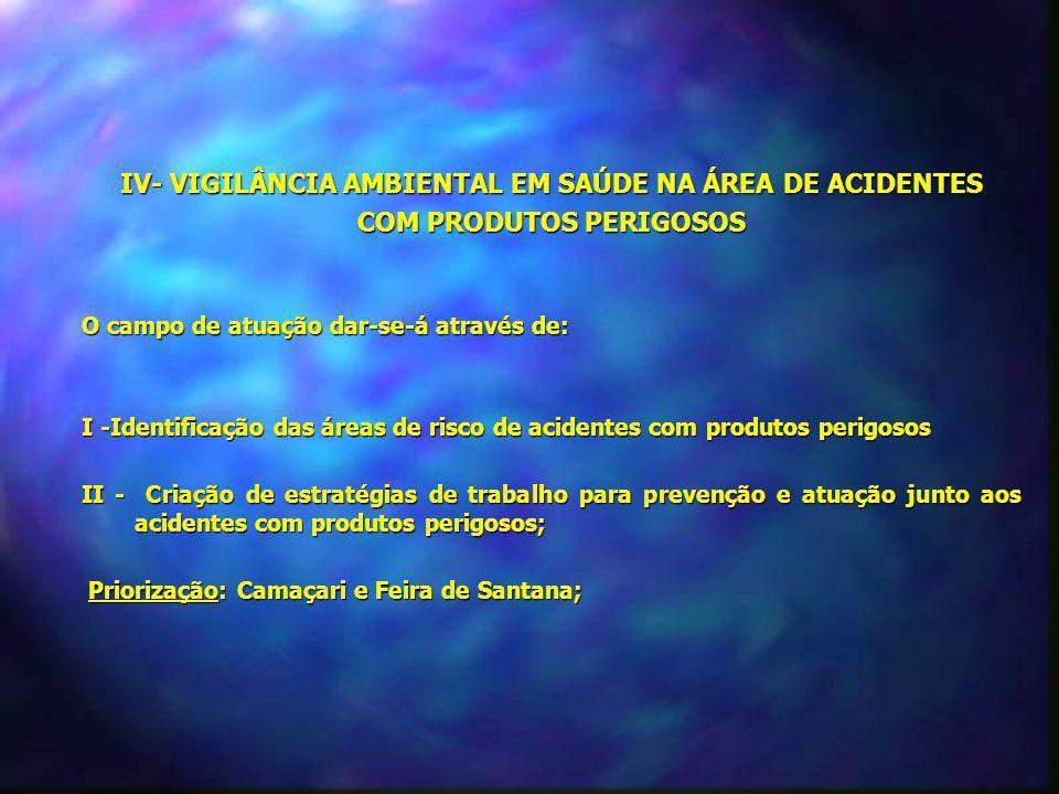 IV- VIGILÂNCIA AMBIENTAL EM SAÚDE NA ÁREA DE ACIDENTES
