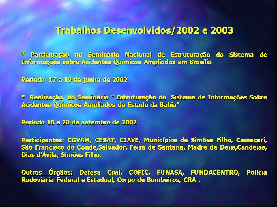 Trabalhos Desenvolvidos/2002 e 2003
