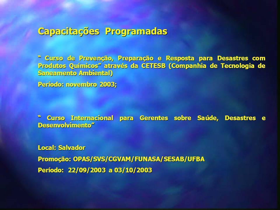 Capacitações Programadas
