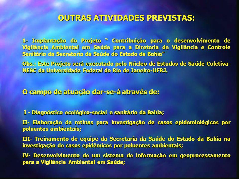 OUTRAS ATIVIDADES PREVISTAS:
