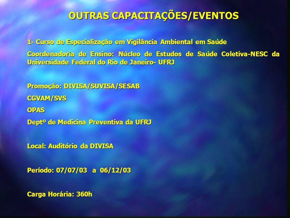 OUTRAS CAPACITAÇÕES/EVENTOS