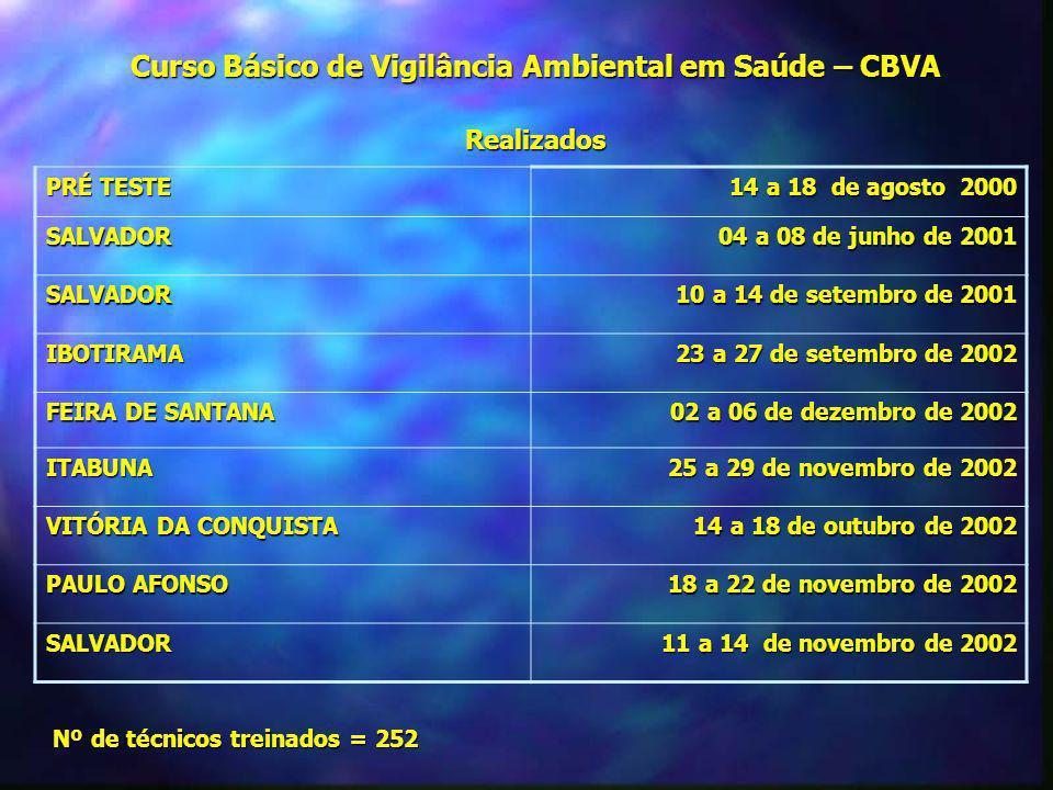 Curso Básico de Vigilância Ambiental em Saúde – CBVA