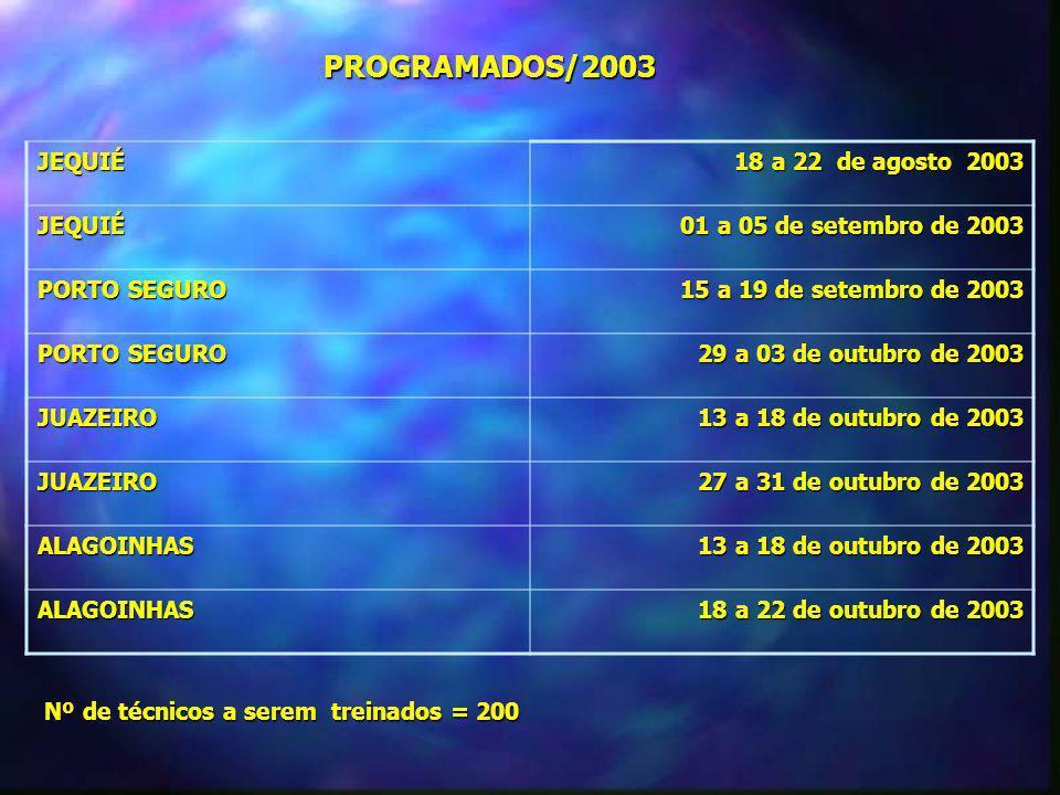 PROGRAMADOS/2003 JEQUIÉ 18 a 22 de agosto 2003