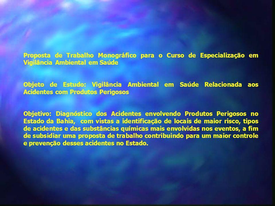 Proposta de Trabalho Monográfico para o Curso de Especialização em Vigilância Ambiental em Saúde.