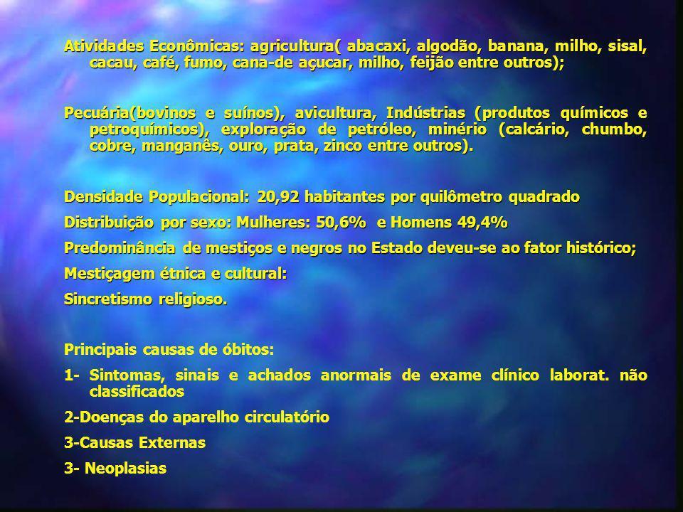 Atividades Econômicas: agricultura( abacaxi, algodão, banana, milho, sisal, cacau, café, fumo, cana-de açucar, milho, feijão entre outros);