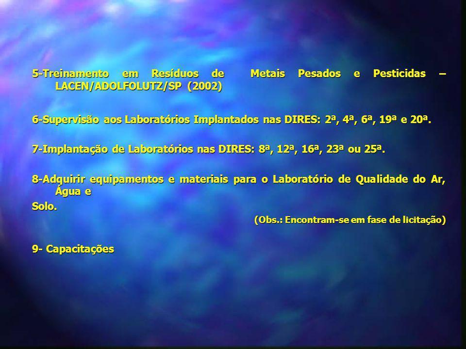 7-Implantação de Laboratórios nas DIRES: 8ª, 12ª, 16ª, 23ª ou 25ª.