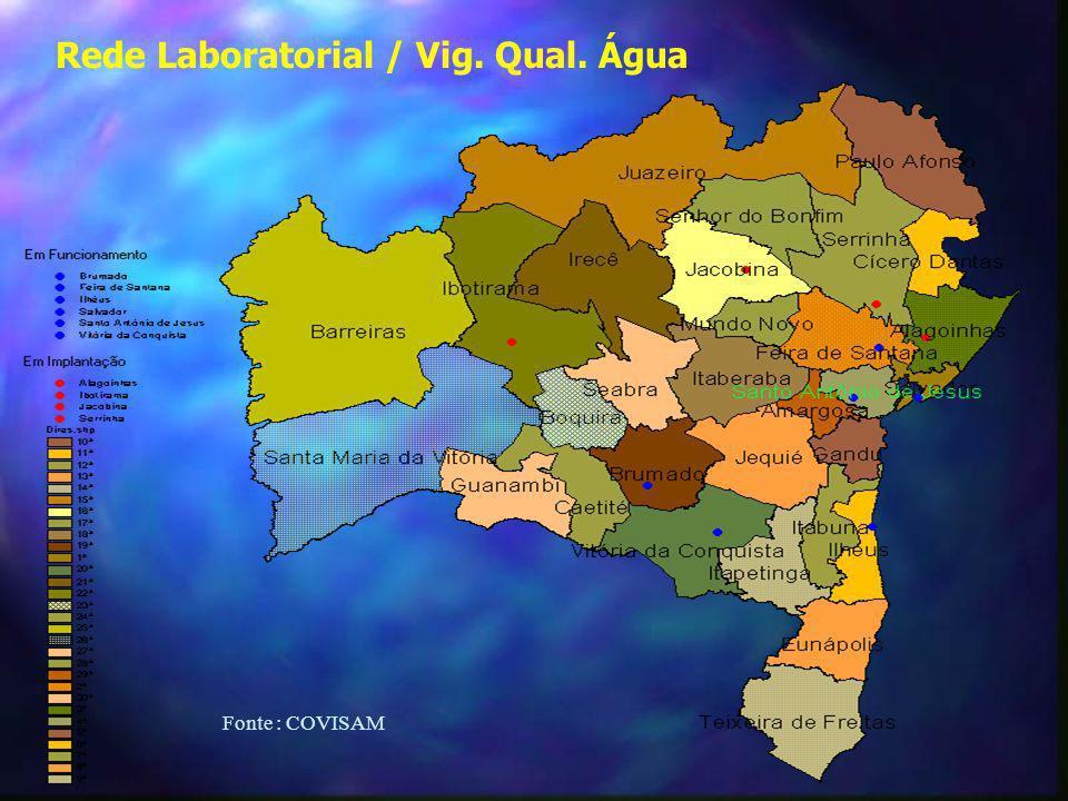 Rede Laboratorial / Vig. Qual. Água