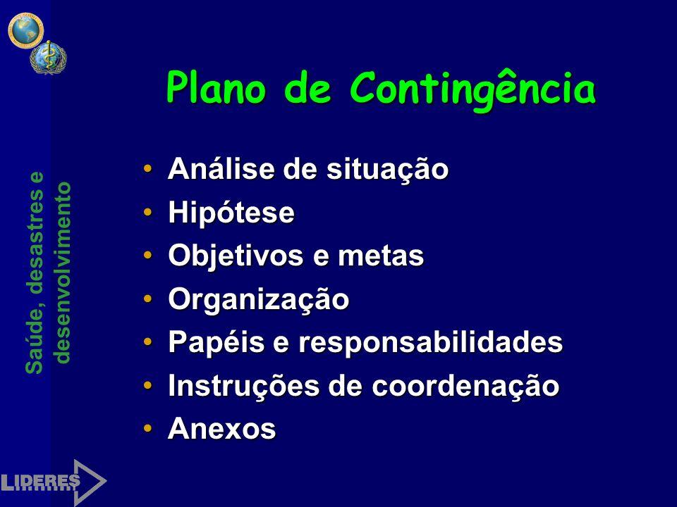 Plano de Contingência Análise de situação Hipótese Objetivos e metas