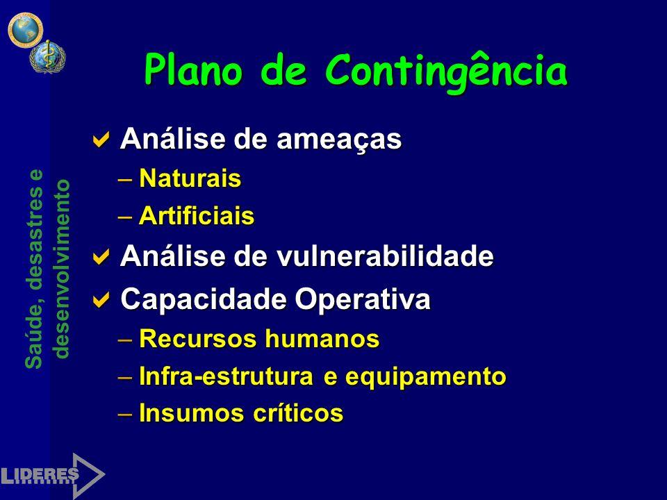 Plano de Contingência Análise de ameaças Análise de vulnerabilidade