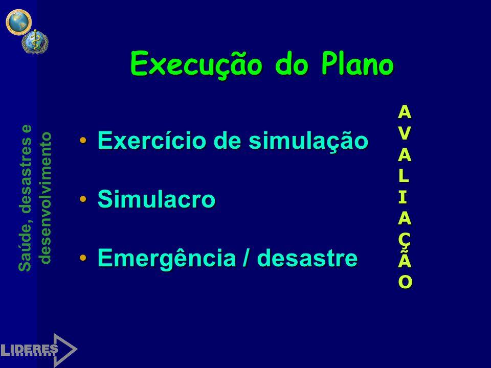 Execução do Plano Exercício de simulação Simulacro