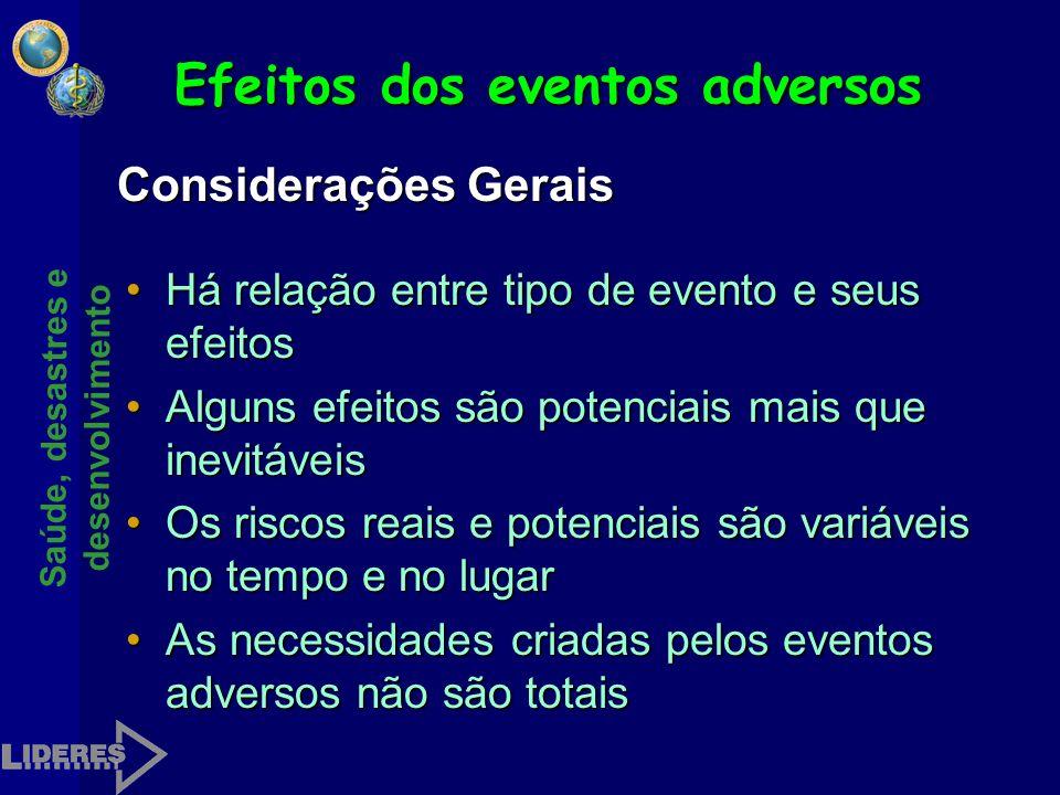 Efeitos dos eventos adversos