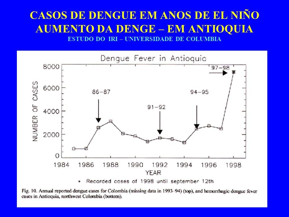 CASOS DE DENGUE EM ANOS DE EL NIÑO AUMENTO DA DENGE – EM ANTIOQUIA ESTUDO DO IRI – UNIVERSIDADE DE COLUMBIA