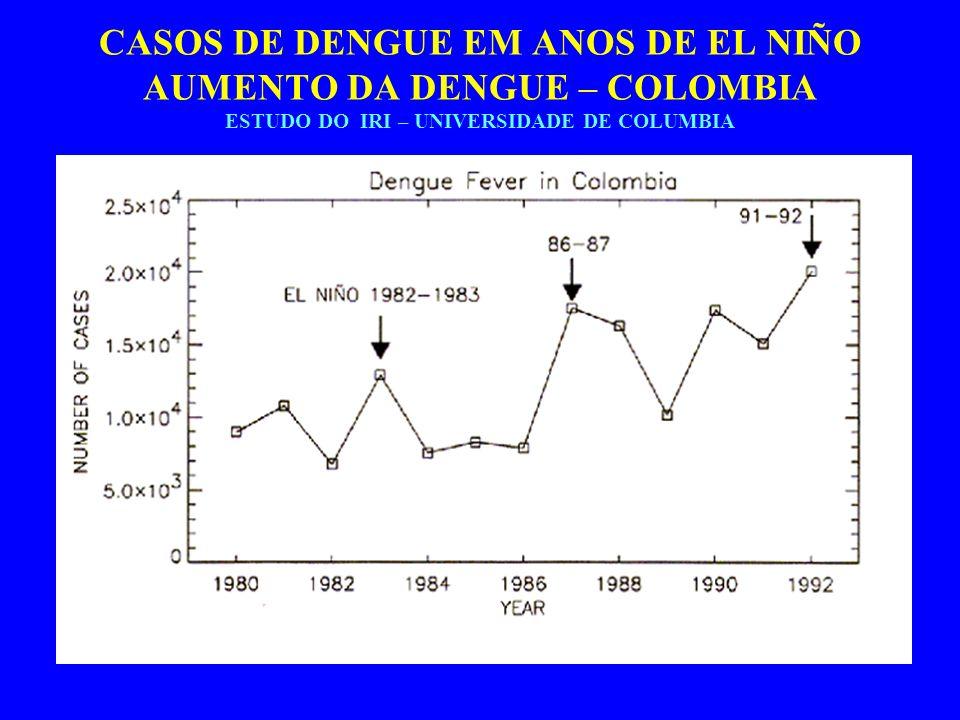 CASOS DE DENGUE EM ANOS DE EL NIÑO AUMENTO DA DENGUE – COLOMBIA ESTUDO DO IRI – UNIVERSIDADE DE COLUMBIA