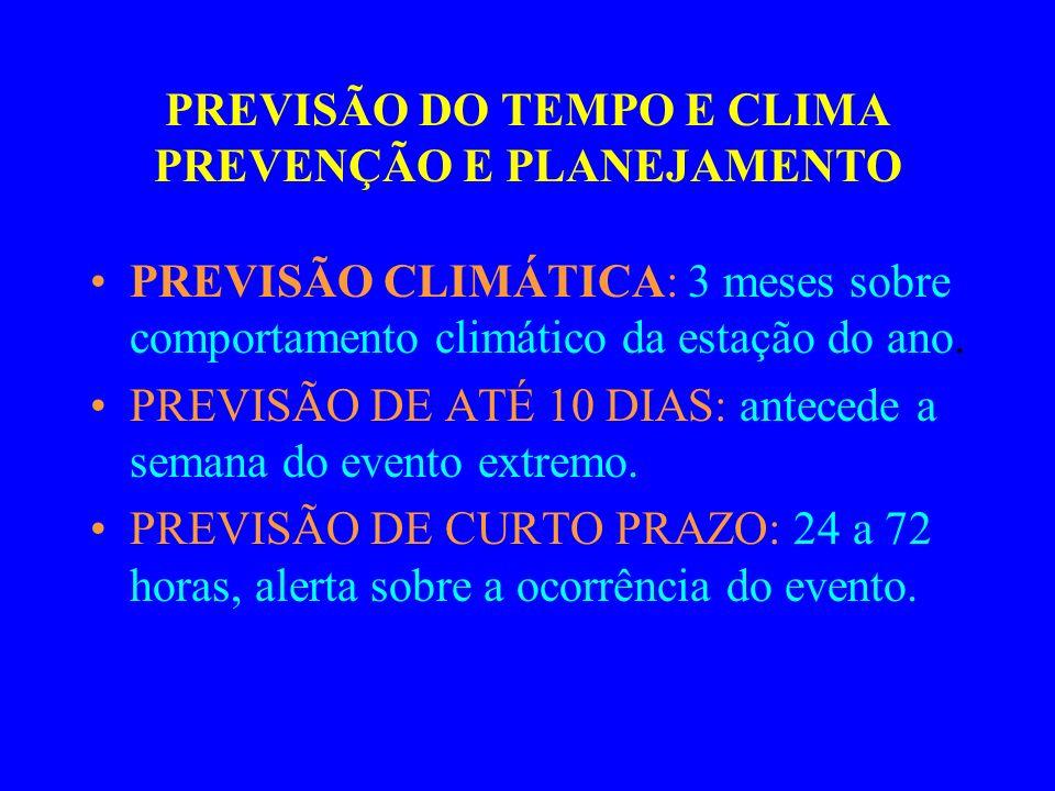 PREVISÃO DO TEMPO E CLIMA PREVENÇÃO E PLANEJAMENTO