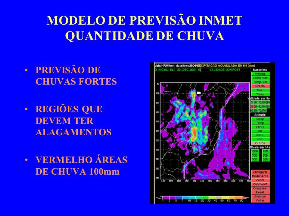 MODELO DE PREVISÃO INMET QUANTIDADE DE CHUVA
