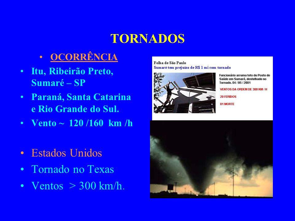 TORNADOS Estados Unidos Tornado no Texas Ventos > 300 km/h.