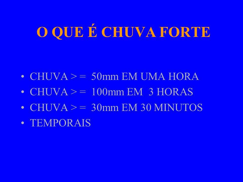 O QUE É CHUVA FORTE CHUVA > = 50mm EM UMA HORA