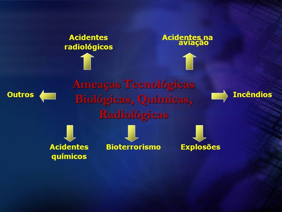 Ameaças Tecnológicas Biológicas, Químicas, Radiológicas