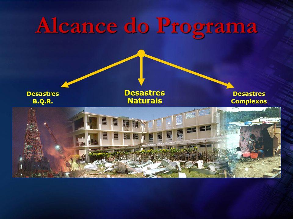 Alcance do Programa Desastres Naturais Desastres B.Q.R. Desastres
