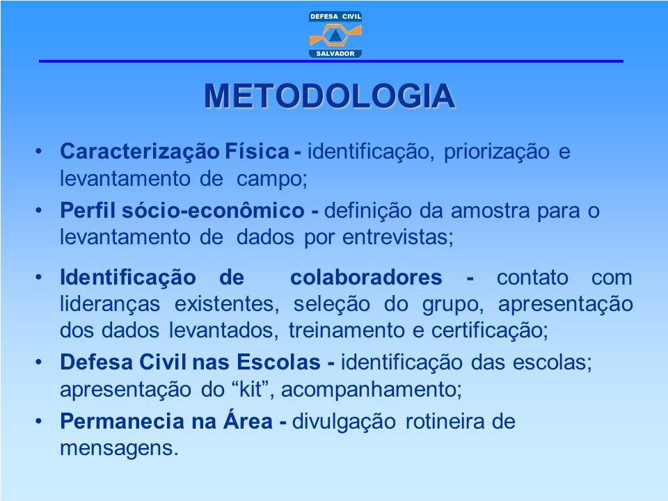 METODOLOGIA Caracterização Física - identificação, priorização e levantamento de campo;
