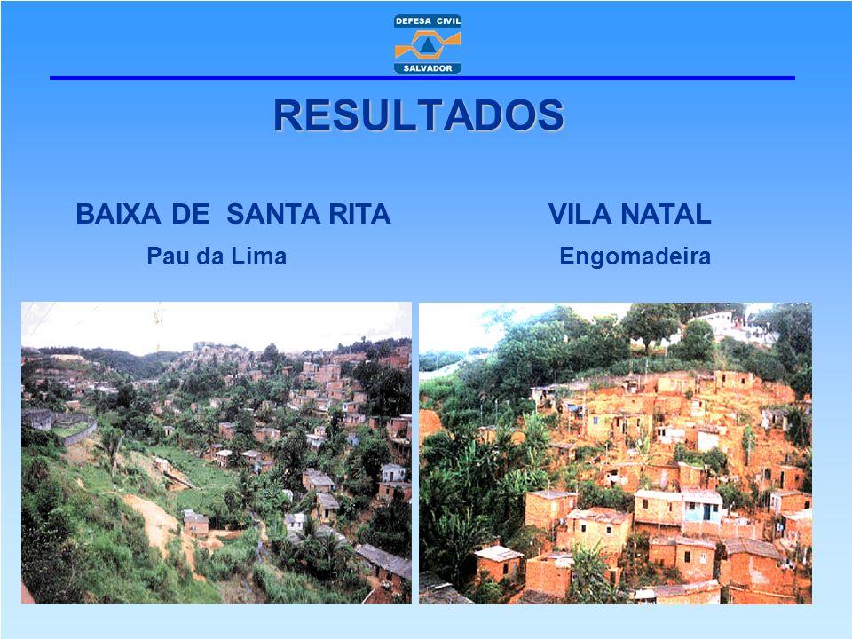 RESULTADOS BAIXA DE SANTA RITA VILA NATAL.