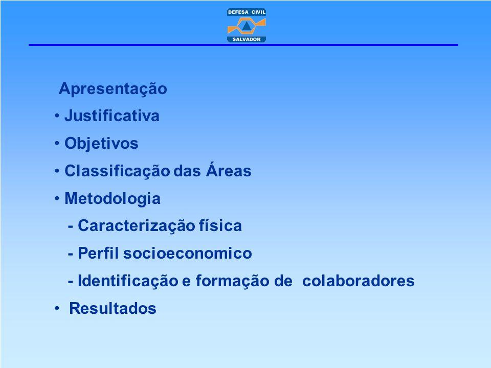 Apresentação Justificativa. Objetivos. Classificação das Áreas. Metodologia. - Caracterização física.