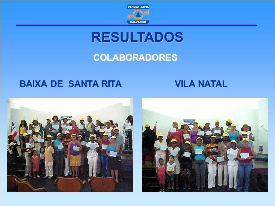 RESULTADOS COLABORADORES BAIXA DE SANTA RITA VILA NATAL