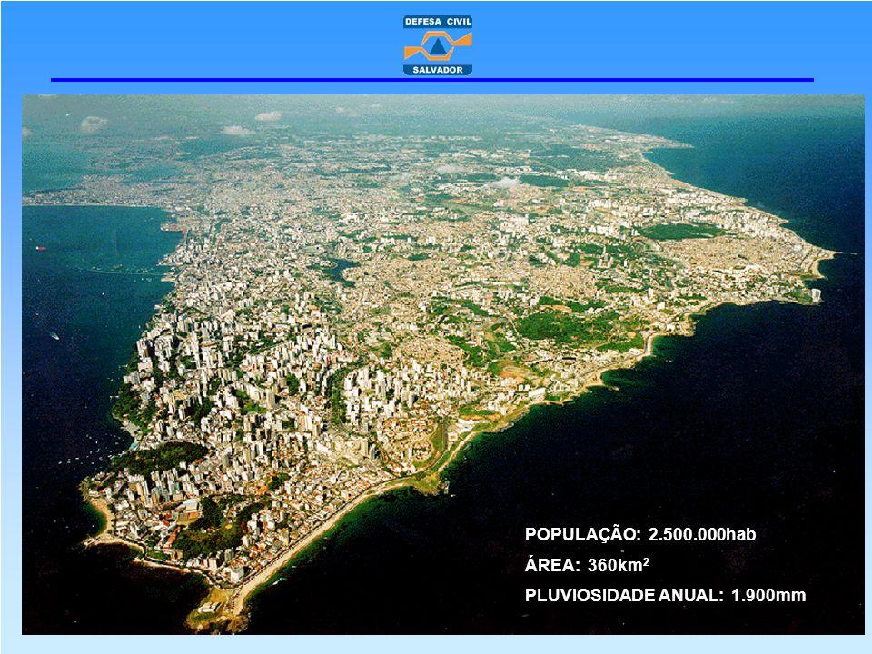 POPULAÇÃO: 2.500.000hab ÁREA: 360km2 PLUVIOSIDADE ANUAL: 1.900mm