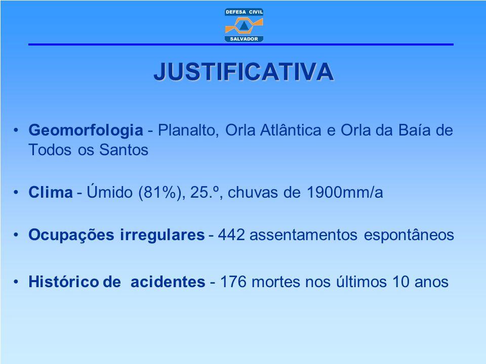 JUSTIFICATIVA Geomorfologia - Planalto, Orla Atlântica e Orla da Baía de Todos os Santos. Clima - Úmido (81%), 25.º, chuvas de 1900mm/a.