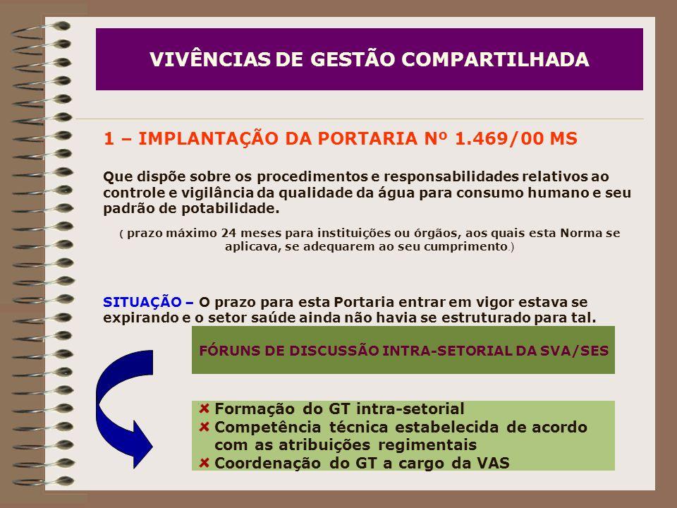 VIVÊNCIAS DE GESTÃO COMPARTILHADA