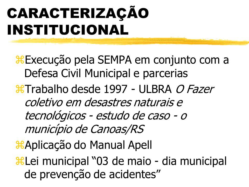 CARACTERIZAÇÃO INSTITUCIONAL
