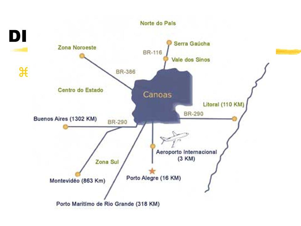 DIAGNÓSTICO Localização