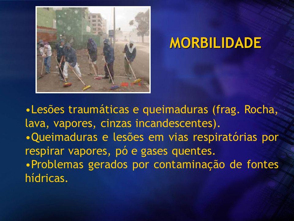 MORBILIDADE Lesões traumáticas e queimaduras (frag. Rocha, lava, vapores, cinzas incandescentes).