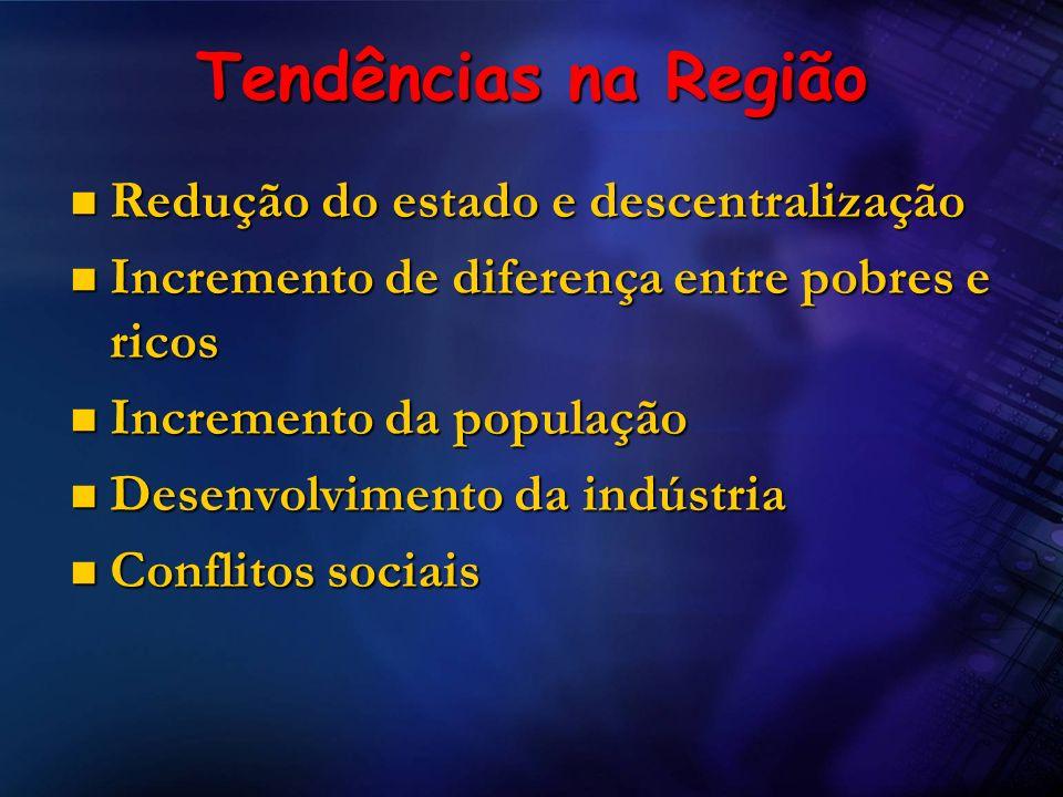 Tendências na Região Redução do estado e descentralização