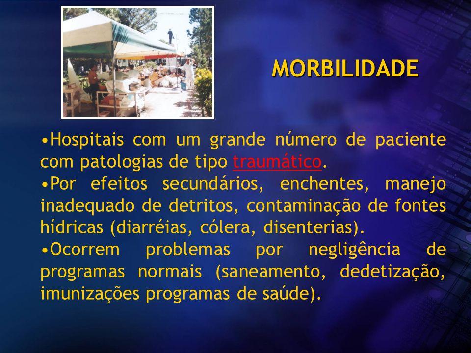 MORBILIDADE Hospitais com um grande número de paciente com patologias de tipo traumático.