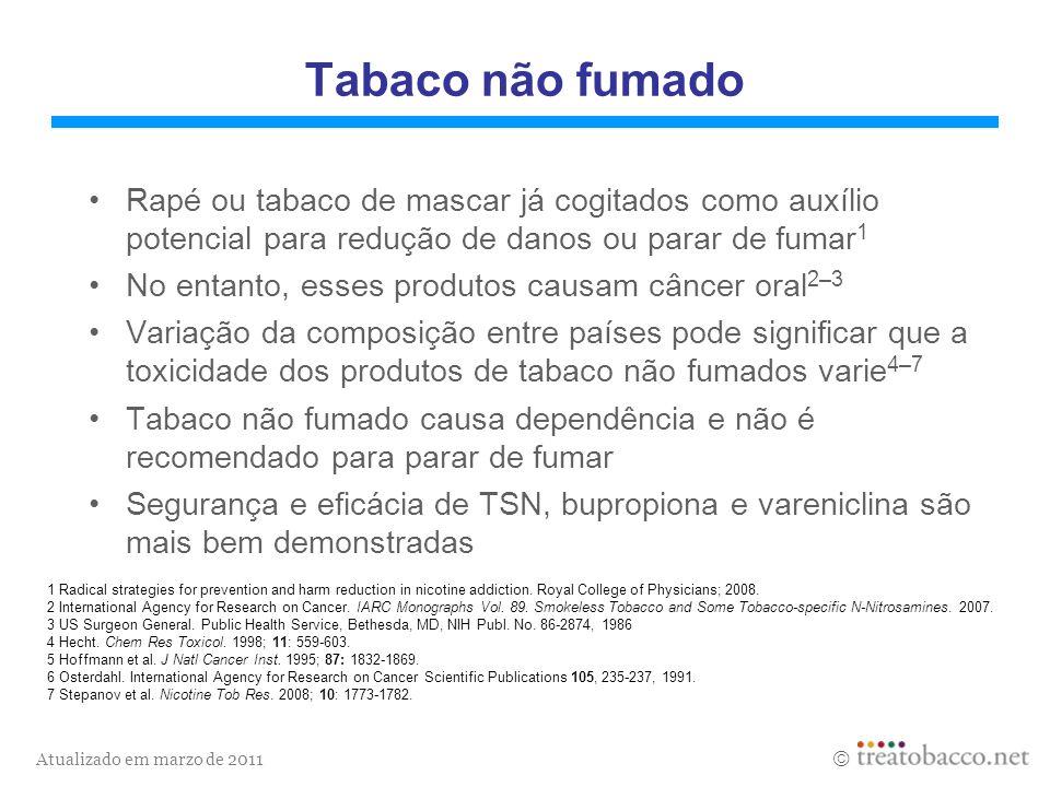 Tabaco não fumadoRapé ou tabaco de mascar já cogitados como auxílio potencial para redução de danos ou parar de fumar1.