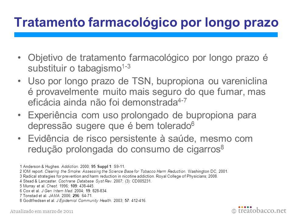 Tratamento farmacológico por longo prazo