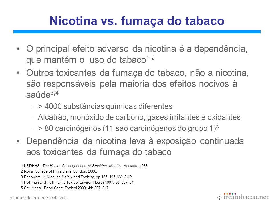 Nicotina vs. fumaça do tabaco